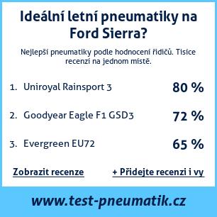 Test pneumatik na Ford Sierra