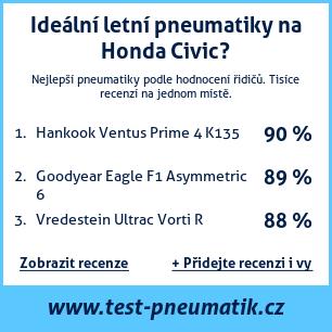 Test pneumatik na Honda Civic