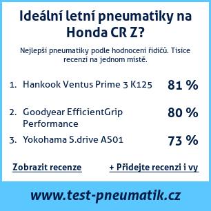 Test pneumatik na Honda CR Z