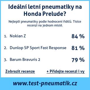Test pneumatik na Honda Prelude