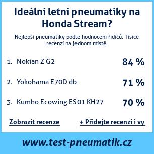 Test pneumatik na Honda Stream
