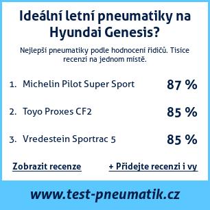 Test pneumatik na Hyundai Genesis