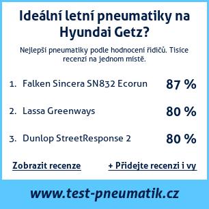 Test pneumatik na Hyundai Getz