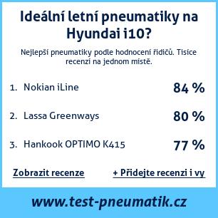 Test pneumatik na Hyundai i10