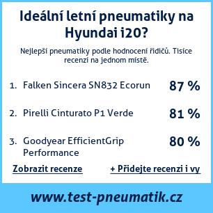 Test pneumatik na Hyundai i20