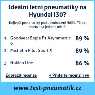 Test pneumatik na Hyundai i30