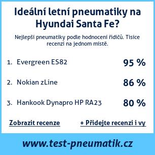 Test pneumatik na Hyundai Santa Fe