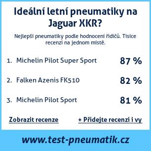 Test pneumatik na Jaguar XKR