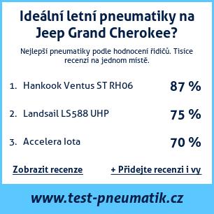 Test pneumatik na Jeep Grand Cherokee