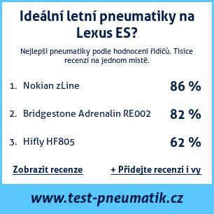 Test pneumatik na Lexus ES