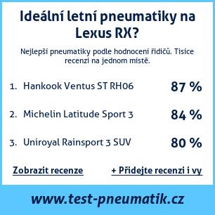 Test pneumatik na Lexus RX