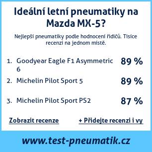 Test pneumatik na Mazda MX-5