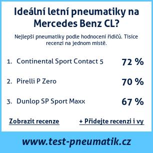 Test pneumatik na Mercedes Benz CL