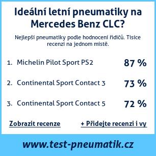 Test pneumatik na Mercedes Benz CLC