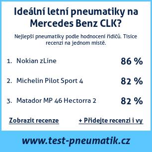 Test pneumatik na Mercedes Benz CLK