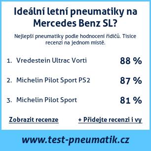 Test pneumatik na Mercedes Benz SL