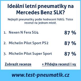 Test pneumatik na Mercedes Benz SLK
