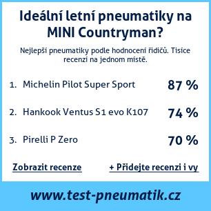 Test pneumatik na MINI Countryman