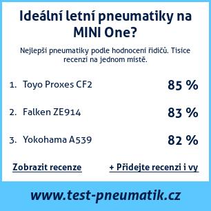 Test pneumatik na MINI One
