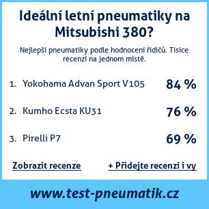 Test pneumatik na Mitsubishi 380