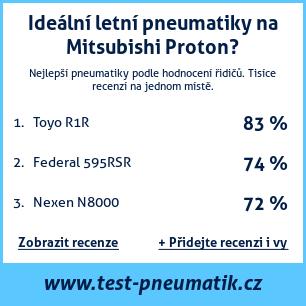 Test pneumatik na Mitsubishi Proton