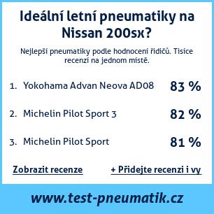 Test pneumatik na Nissan 200sx