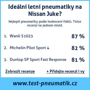 Test pneumatik na Nissan Juke