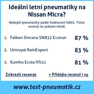 Test pneumatik na Nissan Micra
