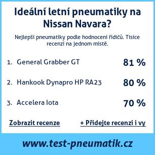 Test pneumatik na Nissan Navara