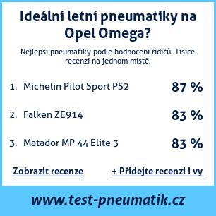 Test pneumatik na Opel Omega