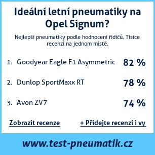Test pneumatik na Opel Signum