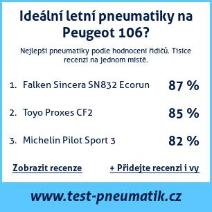 Test pneumatik na Peugeot 106