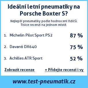 Test pneumatik na Porsche Boxter S