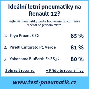 Test pneumatik na Renault 12
