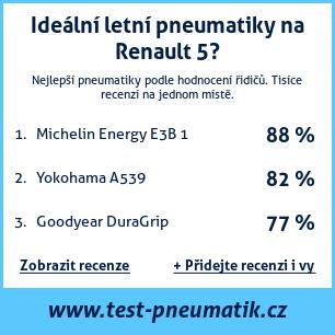 Test pneumatik na Renault 5