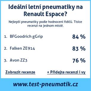 Test pneumatik na Renault Espace
