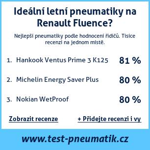 Test pneumatik na Renault Fluence