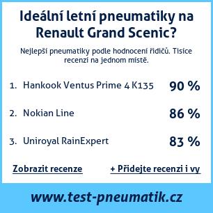 Test pneumatik na Renault Grand Scenic