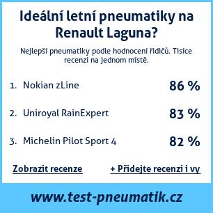 Test pneumatik na Renault Laguna