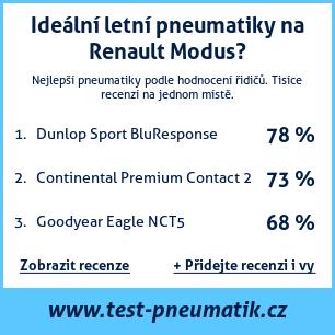 Test pneumatik na Renault Modus