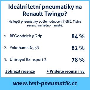 Test pneumatik na Renault Twingo