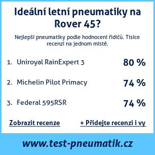 Test pneumatik na Rover 45