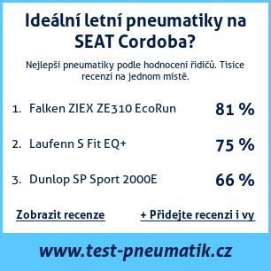 Test pneumatik na SEAT Cordoba