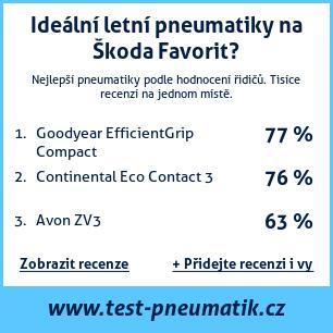Test pneumatik na Škoda Favorit