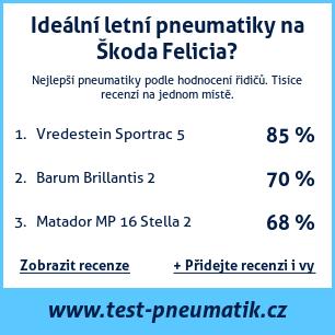 Test pneumatik na Škoda Felicia