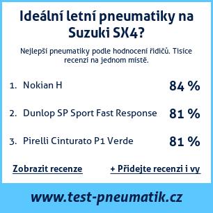 Test pneumatik na Suzuki SX4