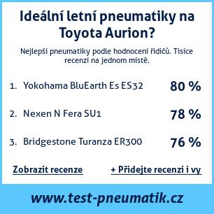 Test pneumatik na Toyota Aurion