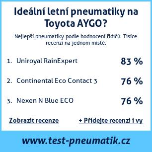 Test pneumatik na Toyota AYGO