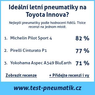 Test pneumatik na Toyota Innova