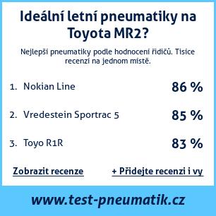Test pneumatik na Toyota MR2